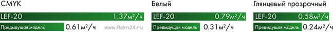 Скорость печати LEF-20