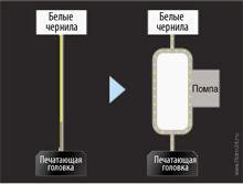 LEF-20 - автоматическая система циркуляции чернил